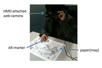 Relation between Location of Information Displayed by Augmented Reality and User's Memorization