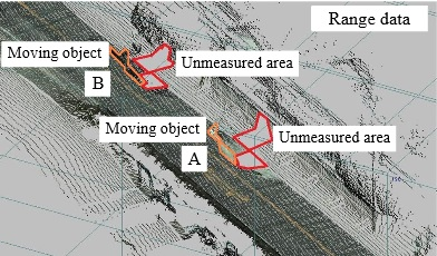 Detection of Moving Objects from Point Cloud Data Using Photometric Consistency and Prior Knowledge of Road Environment