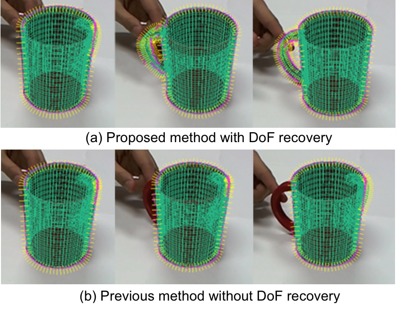Robust Model-Based Tracking Considering Changes in the Measurable DoF of the Target Object